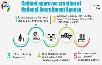 Cabinet aproves setting up of a National Recruitment Agency (NRA) to conduct Common Eligibility Test